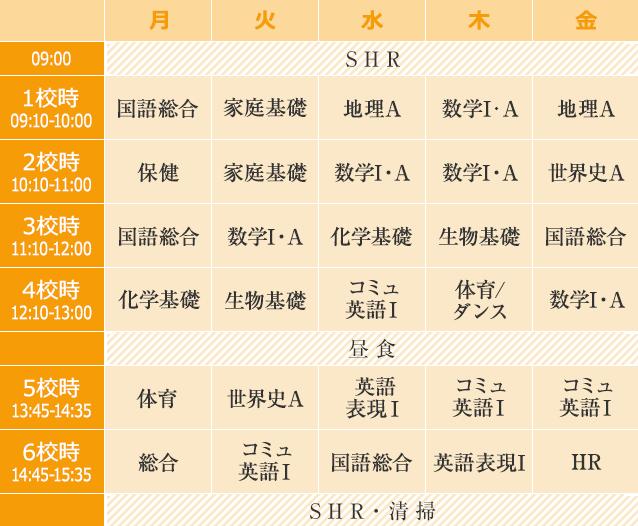 img_時間割-I類-sp